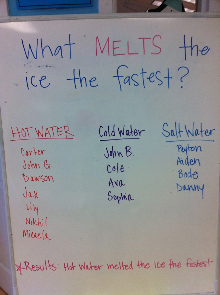 What makes ice melt faster